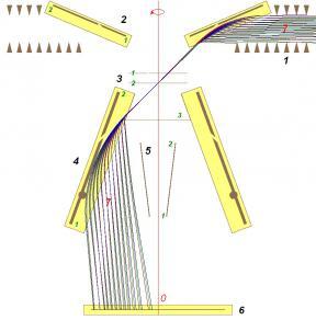 Структура электронно-оптической схемы прибора КАМЕРА-Э
