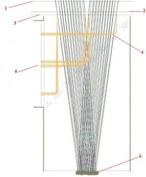 Структура электронно-оптической схемы прибора КАМЕРА-И